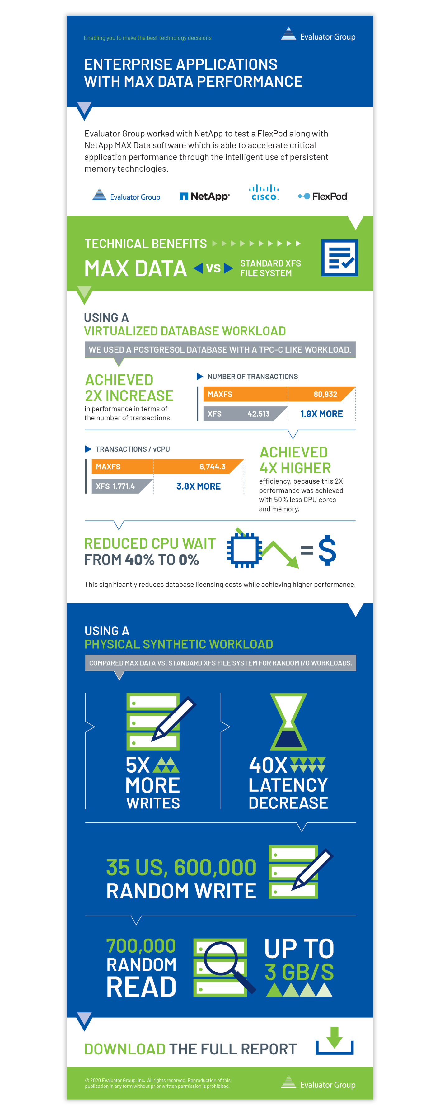 Technical Benefits Infographic