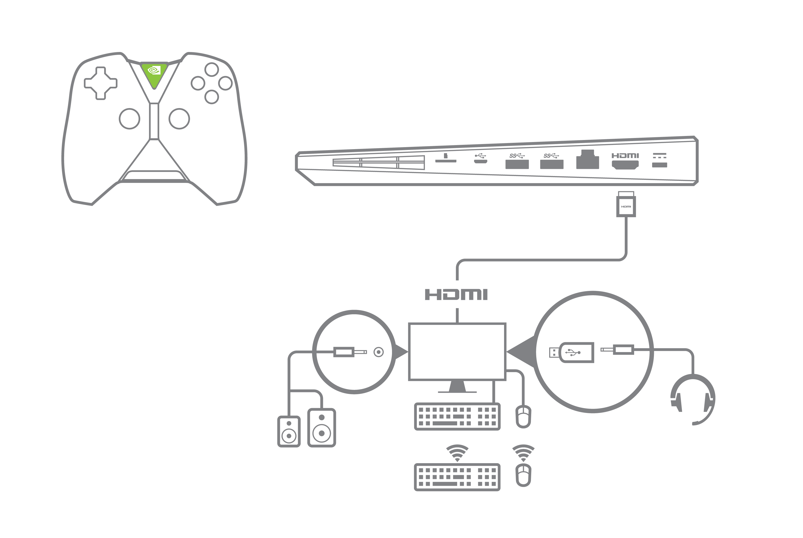 NVIDIA Shield Console Schematics and Icons